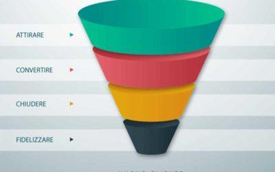 Strategia E-commerce, creare un percorso di vendita